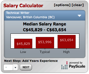 technical writing salary Find out your worth get a free personalized salary report to view salary ranges, and bonus and benefits information for technical writer i jobs in the united states.